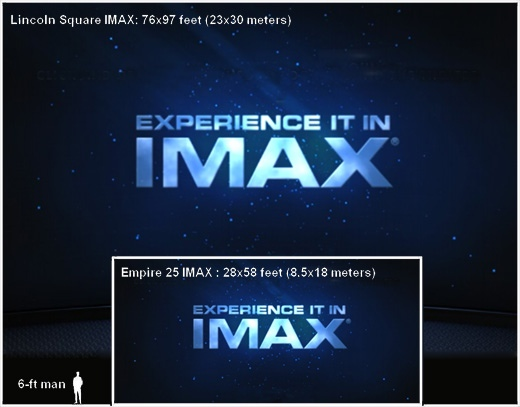 alert how to make sure you are getting the real imax